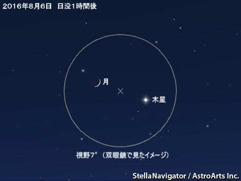 木星と月 2016年8月6日