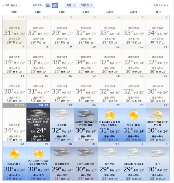 東京の8月の天気 2016 - 日本の東京気温