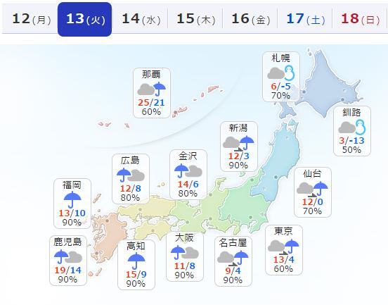 2016年12/13天気