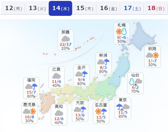 2016年12/14天気