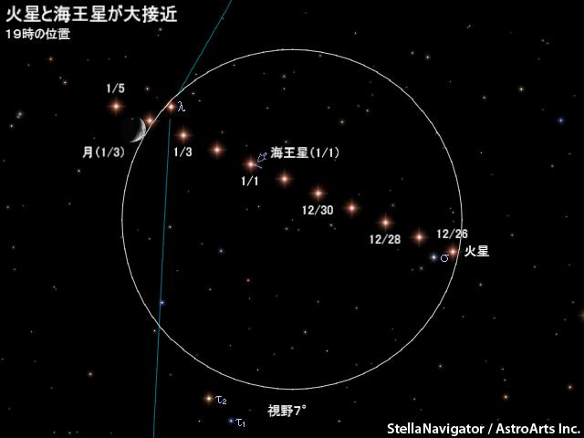 【初日の出2017の時間】三が日の星空イベントが魅力的!見ないと損する!?